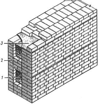 5 рядов кирпичной кладки высота